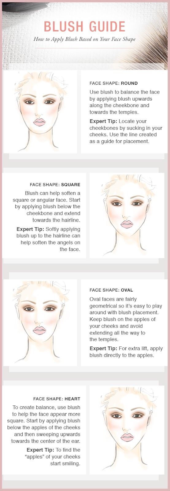 6 Blush Tips and Tricks That Will Change Your Life-and Cheeks-Forever