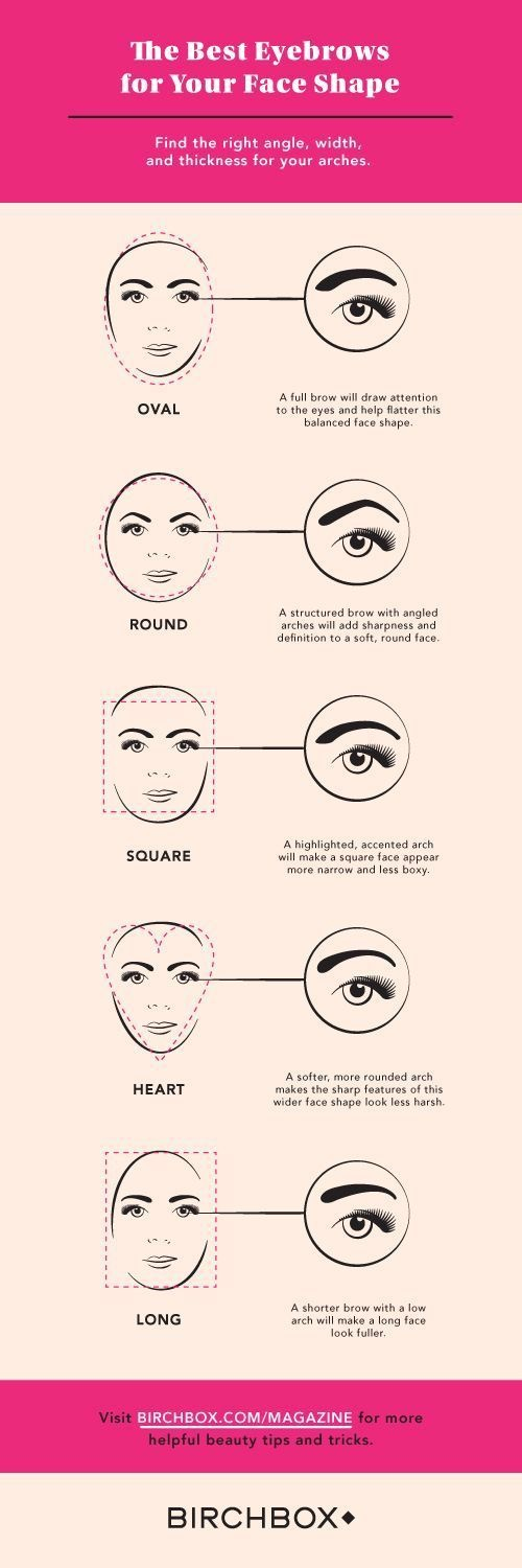 Tips Grooming & Shaping Your Brow